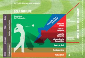 GolfCanada.com