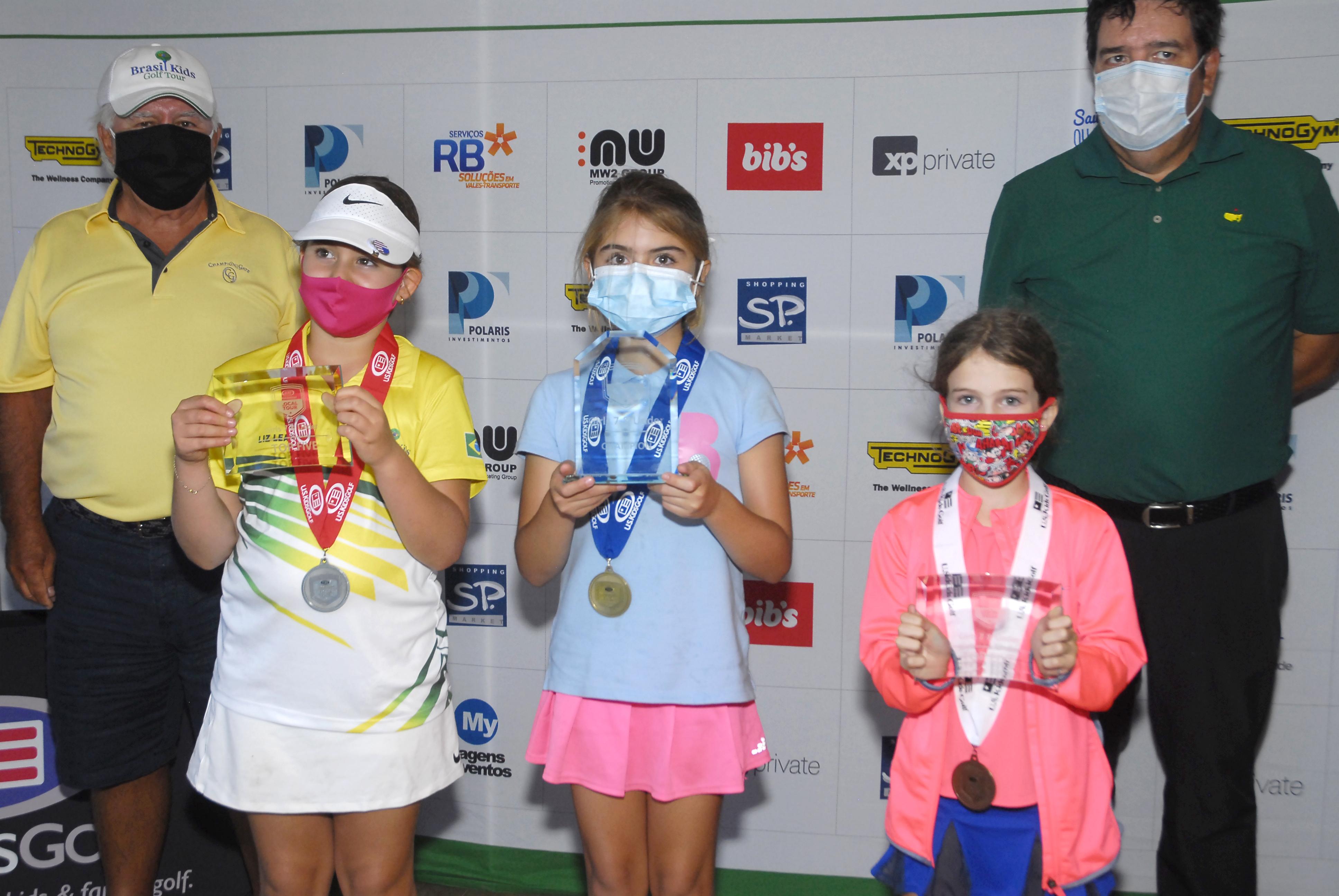 Campeões do Brasil Kids e Tour Juvenil de São Paulo